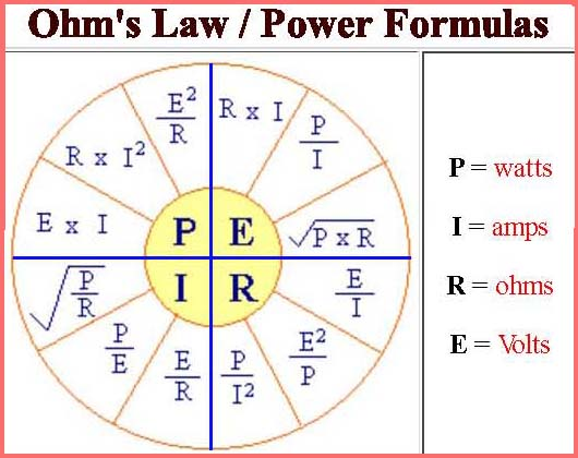 Ohm s Law   Power Form...